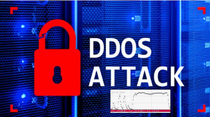 DDoS Als Waffe Gegen Wirtschaftliche Konkurrenten